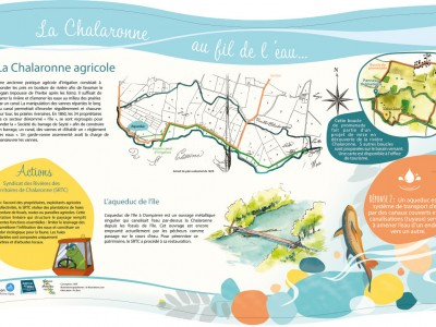 La Chalaronne agricole
